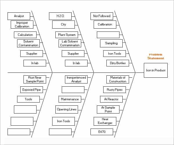 fishbone diagram image 5