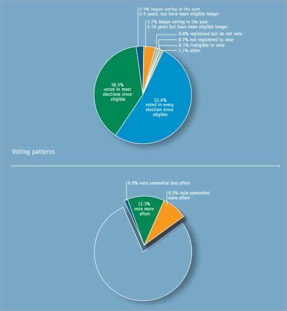 marketing report image 3
