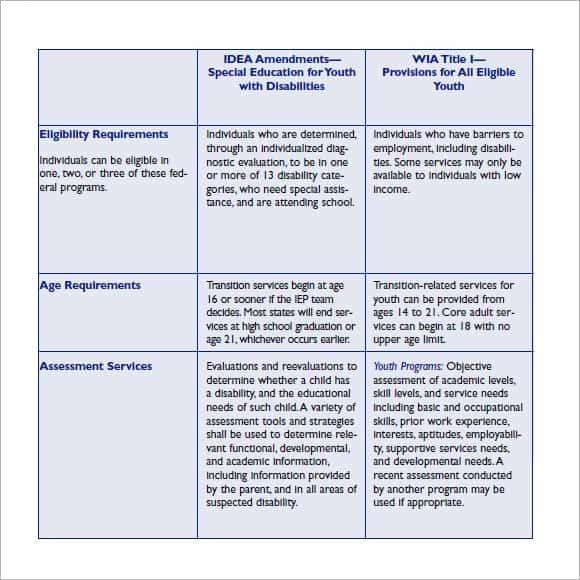 skills assessment image 2