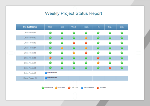 9 Weekly report templates Word Excel PDF Formats – Sample Weekly Report