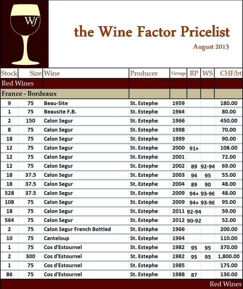 price list template 6