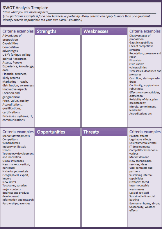 SWOT analysis template 64