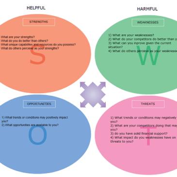 8+ SWOT analysis templates