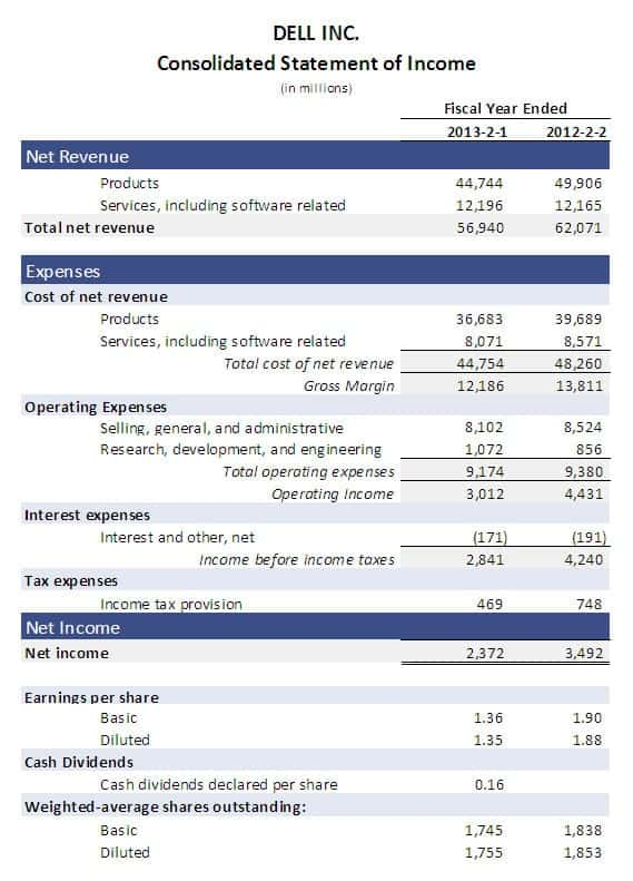 Word Templates  Income Statement Spreadsheet