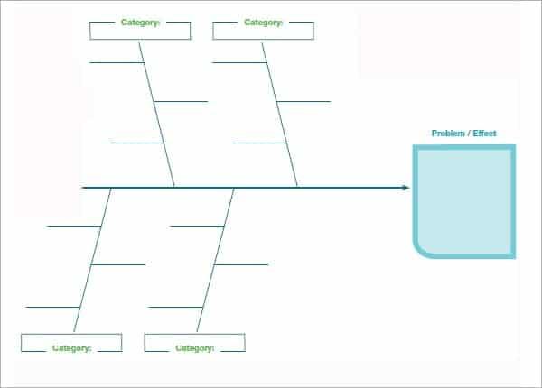 Ishikawa Diagram Template from www.getwordtemplates.com