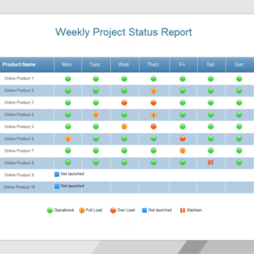 9+ Weekly report templates