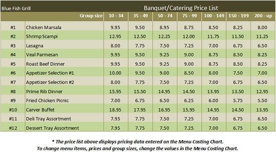 price list template 10